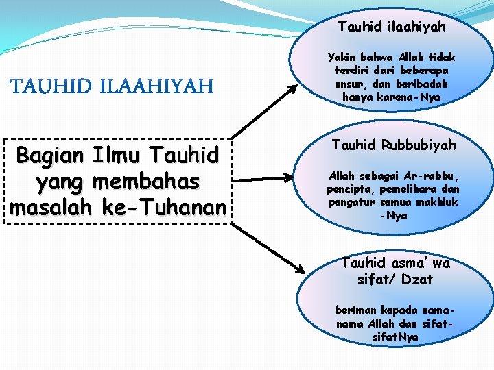 Tauhid ilaahiyah Yakin bahwa Allah tidak terdiri dari beberapa unsur, dan beribadah hanya karena-Nya