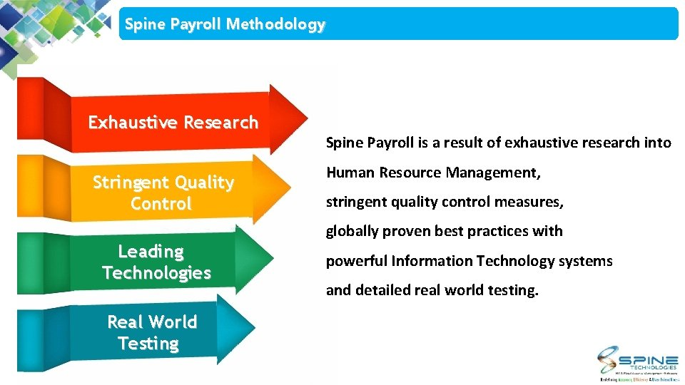 Spine Payroll Methodology Exhaustive Research Stringent Quality Control Leading Technologies Real World Testing Spine