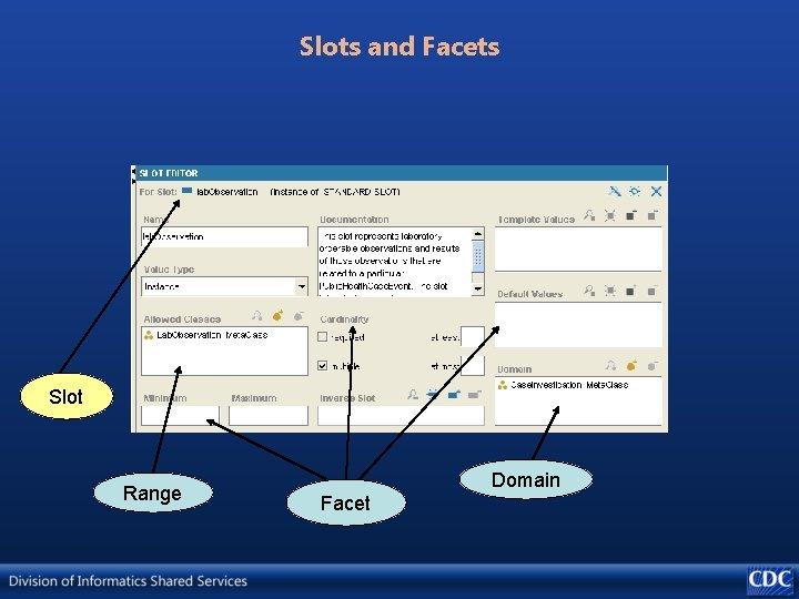 Slots and Facets Slot Range Domain Facet