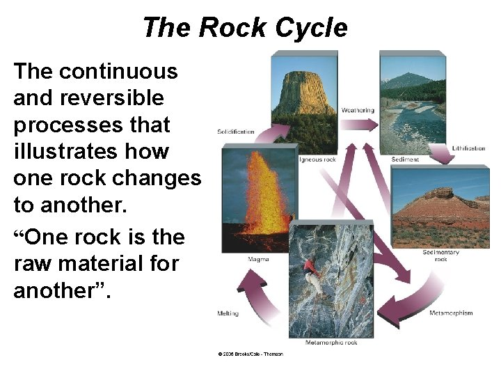 The Rock Cycle The continuous and reversible processes that illustrates how one rock changes