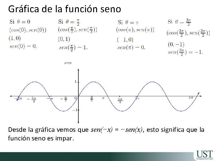 Gráfica de la función seno Desde la gráfica vemos que sen(−x) = −sen(x), esto