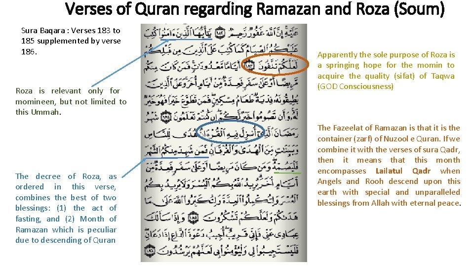 Verses of Quran regarding Ramazan and Roza (Soum) Sura Baqara : Verses 183 to