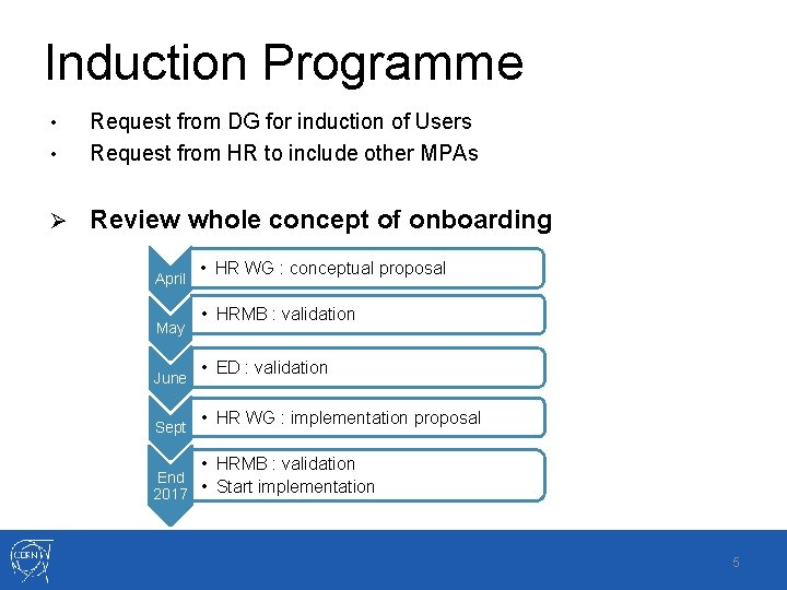 Induction Programme • Request from DG for induction of Users Request from HR to