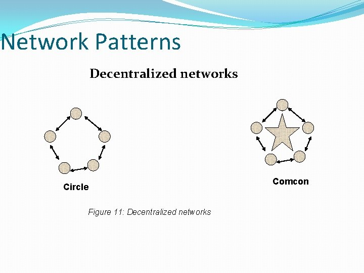 Network Patterns Decentralized networks Circle Figure 11: Decentralized networks Comcon