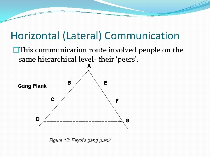 Horizontal (Lateral) Communication �This communication route involved people on the same hierarchical level- their
