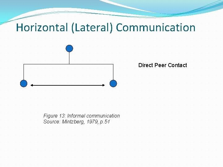 Horizontal (Lateral) Communication Direct Peer Contact Figure 13: Informal communication Source: Mintzberg, 1979, p.
