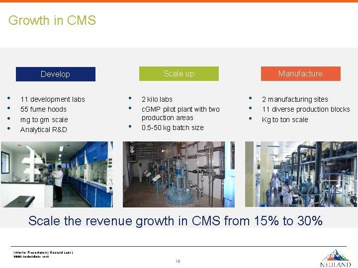 Growth in CMS • • 11 development labs 55 fume hoods mg to gm