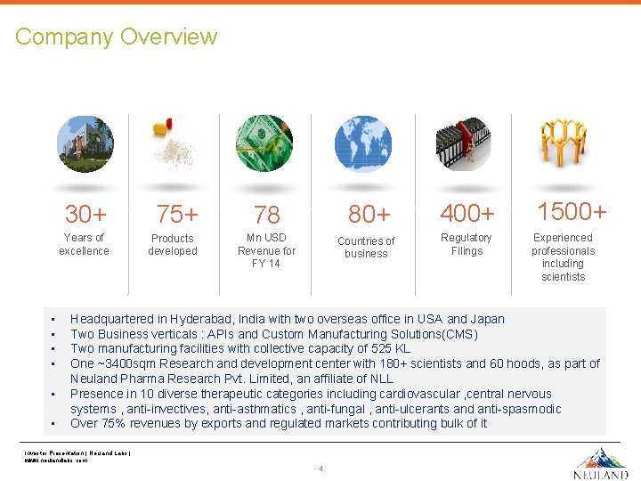 Company Overview • • • 30+ 75+ Years of excellence Products developed 78 80+