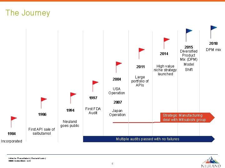 The Journey 2011 2004 USA Operation Large portfolio of APIs 2015 Diversified 2014 Product