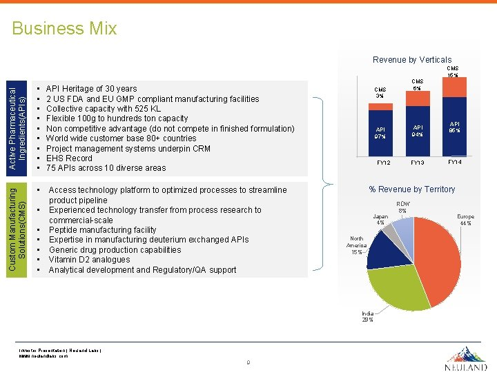 Business Mix Revenue by Verticals Active Pharmaceutical Ingredients(APIs) • • • API Heritage of