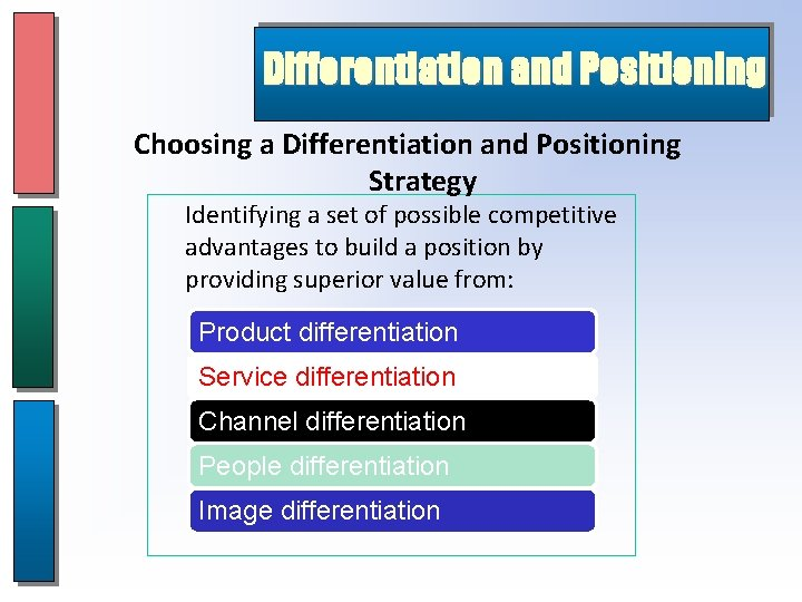 Differentiation and Positioning Choosing a Differentiation and Positioning Strategy Identifying a set of possible