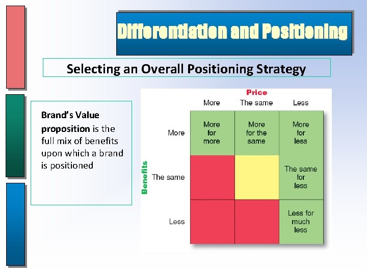 Differentiation and Positioning Selecting an Overall Positioning Strategy Brand's Value proposition is the full