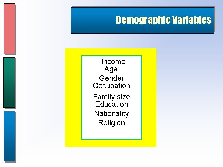 Demographic Variables Income Age Gender Occupation Family size Education Nationality Religion