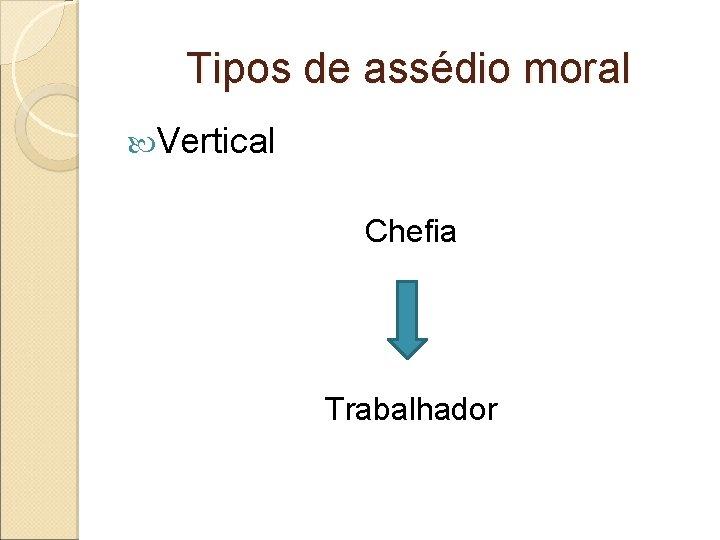 Tipos de assédio moral Vertical Chefia Trabalhador