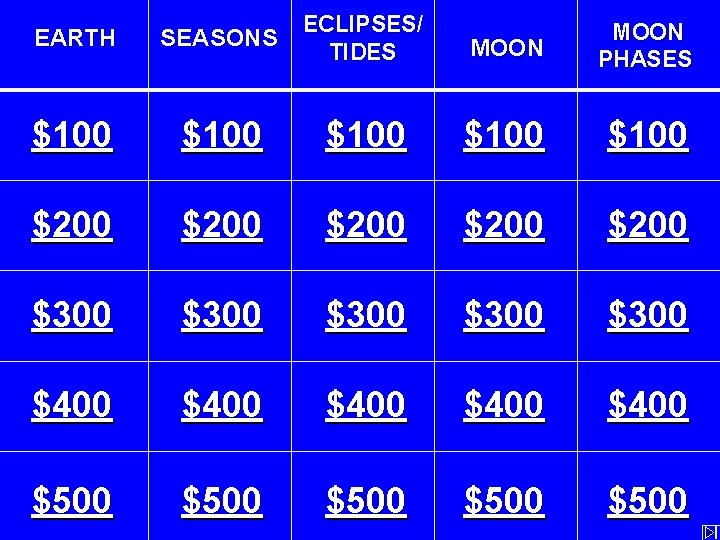 EARTH SEASONS ECLIPSES/ TIDES MOON PHASES $100 $100 $200 $200 $300 $300 $400 $400
