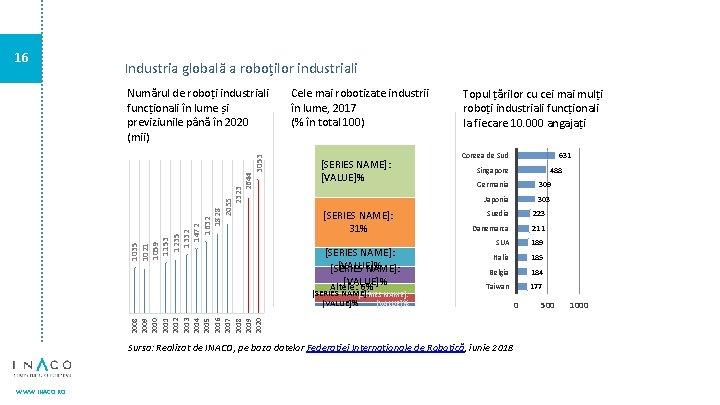 industria globală de scădere în greutate pierderea perioadei de pierdere în greutate
