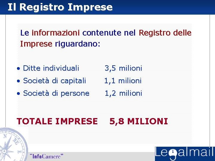 Il Registro Imprese Le informazioni contenute nel Registro delle Imprese riguardano: • Ditte individuali
