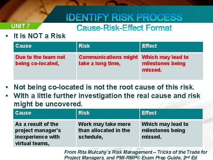 UNIT 7 • It is NOT a Risk Cause Risk Effect Due to the