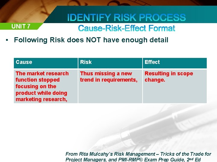 UNIT 7 • Following Risk does NOT have enough detail Cause Risk Effect The