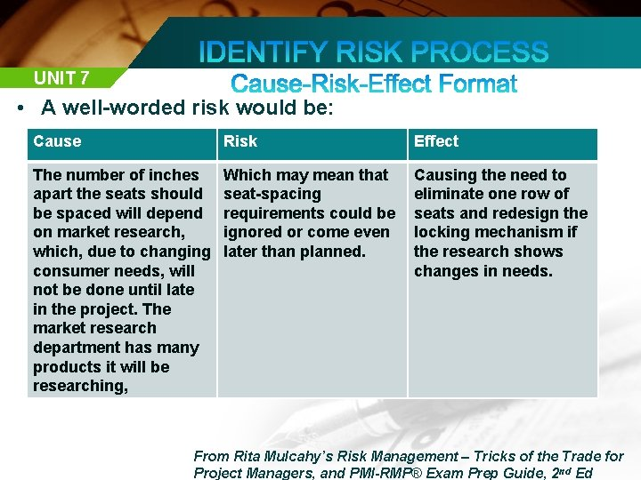 UNIT 7 • A well-worded risk would be: Cause Risk Effect The number of