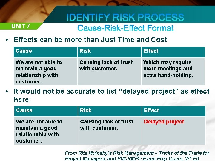 UNIT 7 • Effects can be more than Just Time and Cost Cause Risk