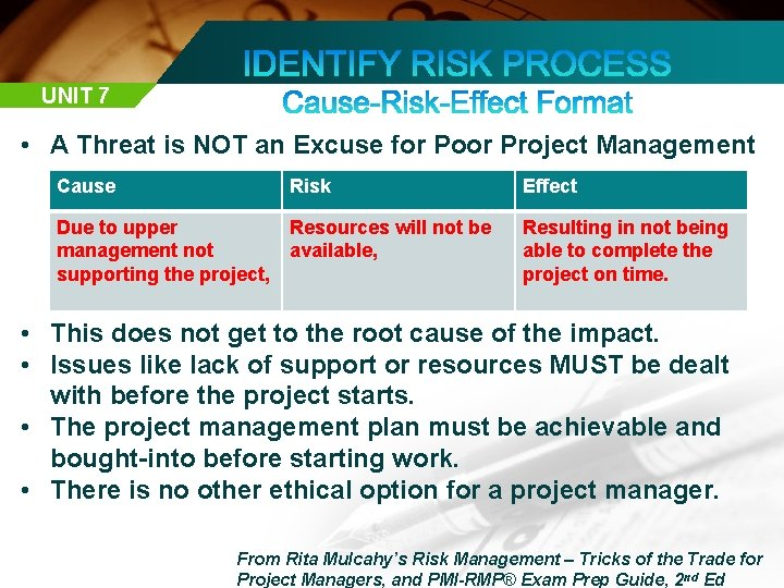 UNIT 7 • A Threat is NOT an Excuse for Poor Project Management Cause