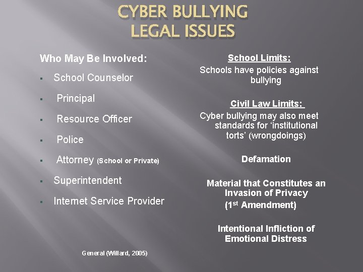 CYBER BULLYING LEGAL ISSUES Who May Be Involved: § School Counselor § Principal §