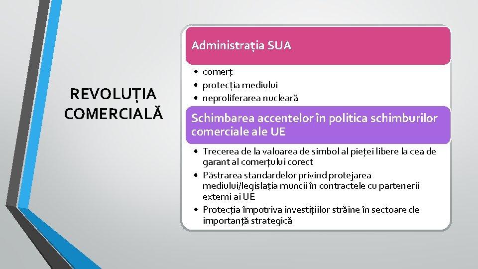 Administraţia SUA REVOLUȚIA COMERCIALĂ • comerț • protecția mediului • neproliferarea nucleară Schimbarea accentelor
