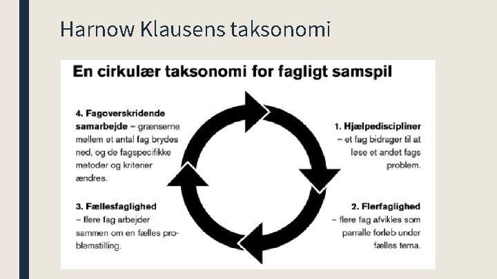 Harnow Klausens taksonomi