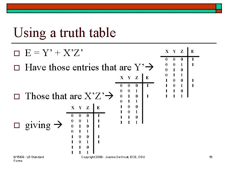 Using a truth table o E = Y' + X'Z' Have those entries that