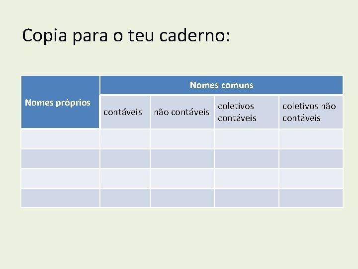 Copia para o teu caderno: Nomes comuns Nomes próprios contáveis não contáveis coletivos não