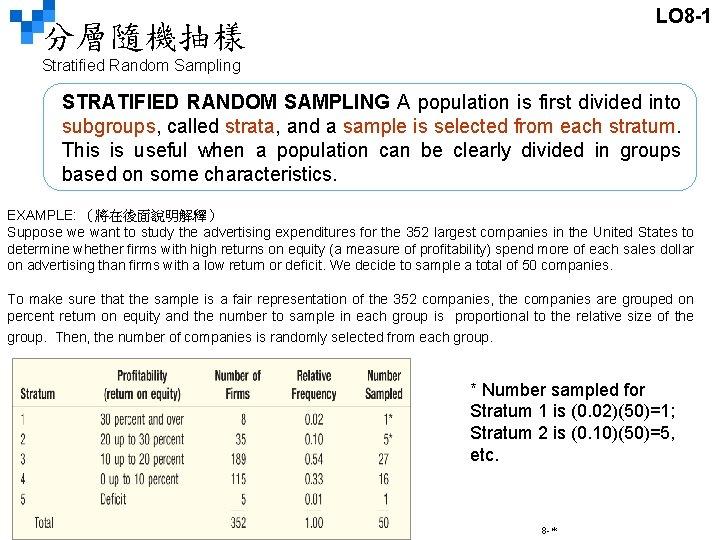 LO 8 -1 分層隨機抽樣 Stratified Random Sampling STRATIFIED RANDOM SAMPLING A population is first