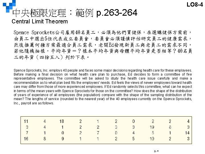 LO 8 -4 中央極限定理:範例 p. 263 -264 Central Limit Theorem Spence Sprockets公司雇用 40名員 ,必須為他們買健保,在選購健保方案前,