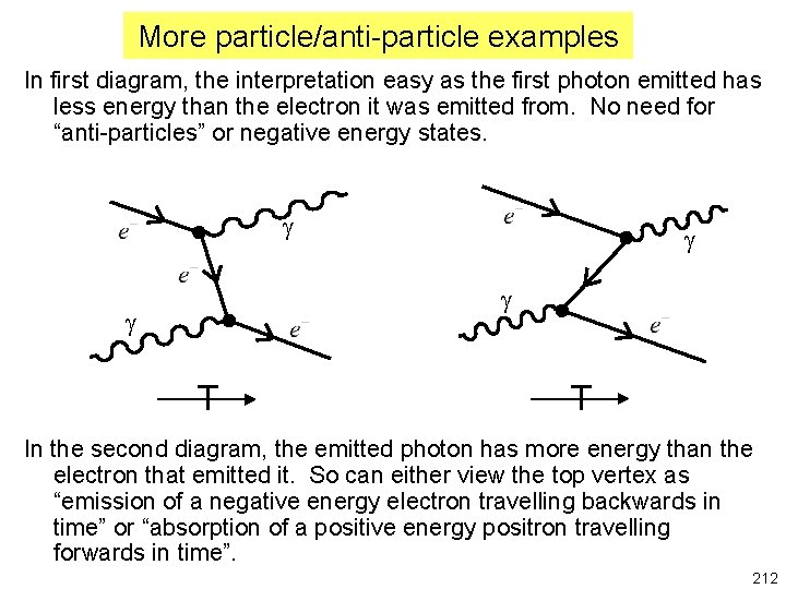 More particle/anti-particle examples In first diagram, the interpretation easy as the first photon emitted