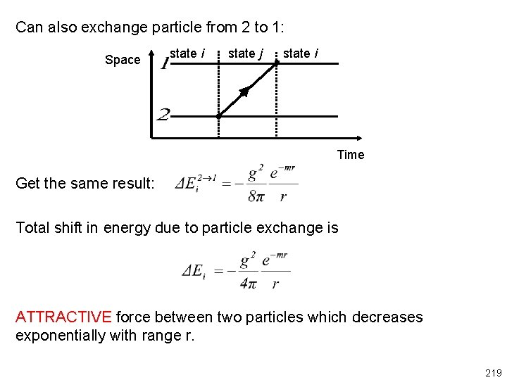 Can also exchange particle from 2 to 1: Space state i state j state