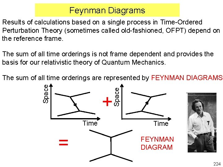 Feynman Diagrams Results of calculations based on a single process in Time-Ordered Perturbation Theory