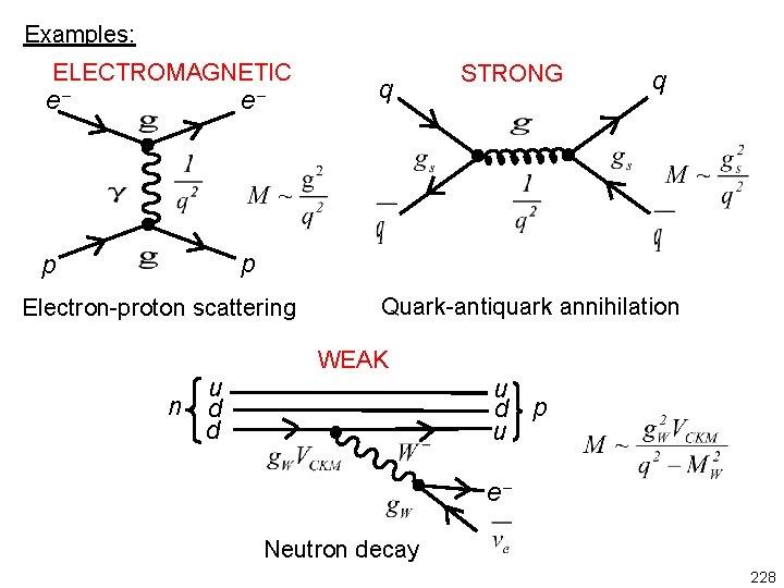 Examples: ELECTROMAGNETIC e e p p Electron-proton scattering u n d d q STRONG