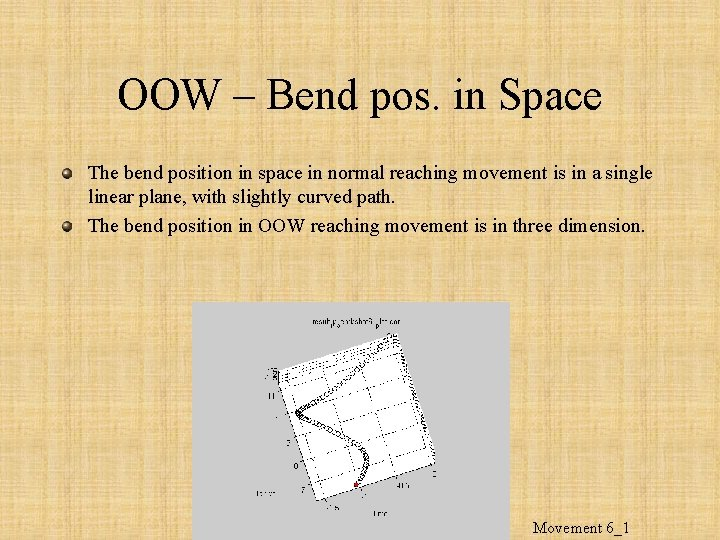OOW – Bend pos. in Space The bend position in space in normal reaching
