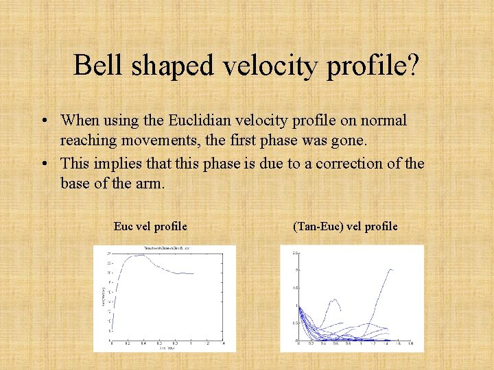 Bell shaped velocity profile? • When using the Euclidian velocity profile on normal reaching
