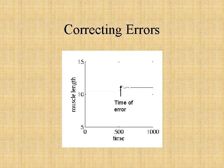 Correcting Errors Time of error