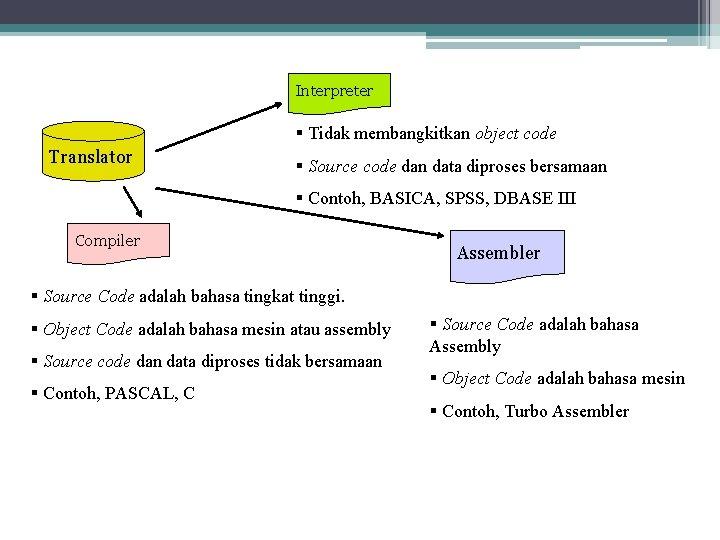 Interpreter § Tidak membangkitkan object code Translator § Source code dan data diproses bersamaan