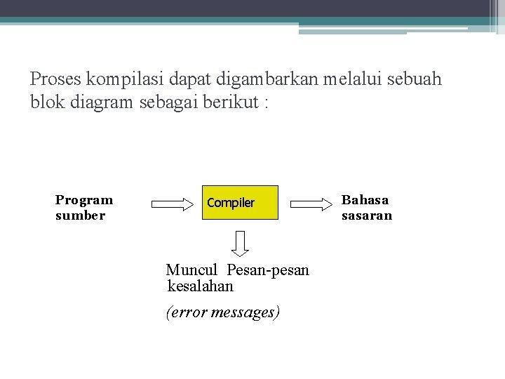 Proses kompilasi dapat digambarkan melalui sebuah blok diagram sebagai berikut : Program sumber Compiler
