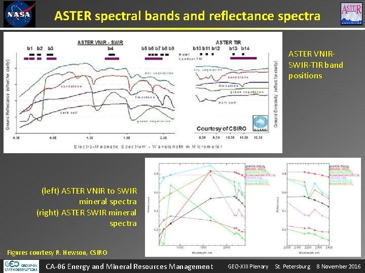 ASTER spectral bands and reflectance spectra ASTER VNIRSWIR-TIR band positions (left) ASTER VNIR to