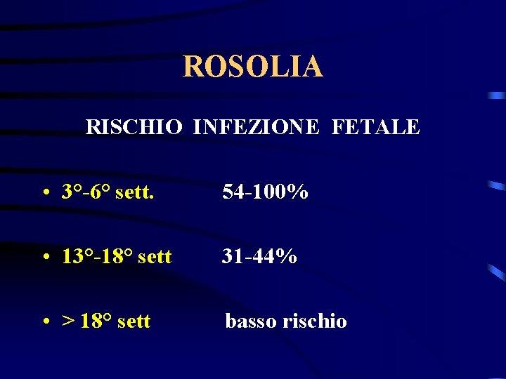 ROSOLIA RISCHIO INFEZIONE FETALE • 3°-6° sett. 54 -100% • 13°-18° sett 31 -44%