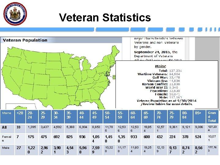 Veteran Statistics Maine <20 2024 2529 3034 3539 4044 4549 5054 5559 6064 6569