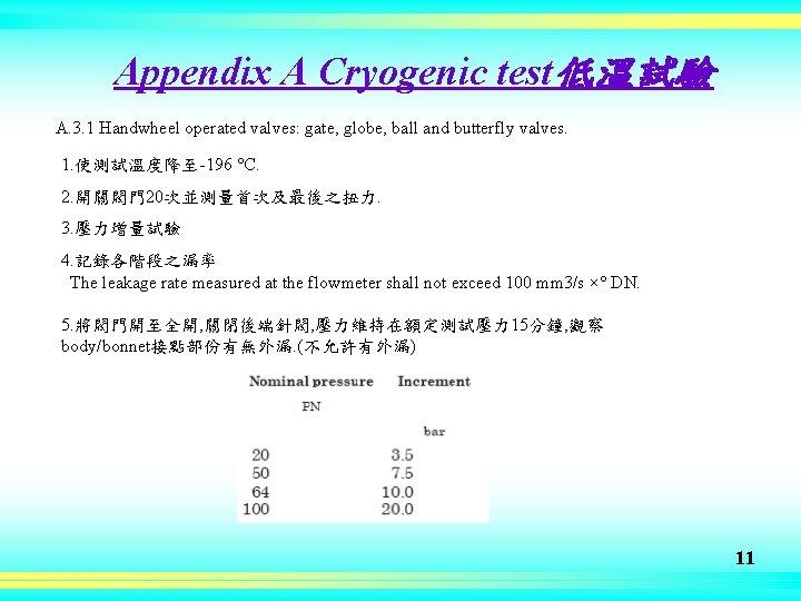 Appendix A Cryogenic test低溫試驗 A. 3. 1 Handwheel operated valves: gate, globe, ball and