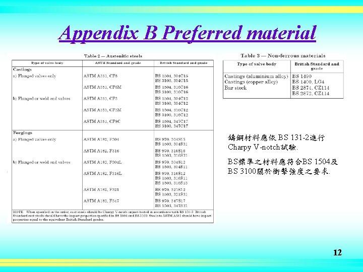 Appendix B Preferred material 鑄鋼材料應依 BS 131 -2進行 Charpy V-notch試驗. BS標準之材料應符合BS 1504及 BS 3100關於衝擊強度之要求.