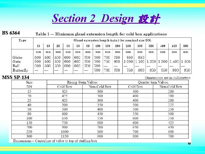 Section 2 Design 設計 BS 6364 MSS SP-134 6