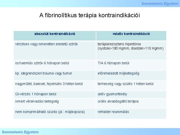 A fibrinolítikus terápia kontraindikációi abszolút kontraindikáció relatív kontraindikáció vérzéses vagy ismeretlen eredetű sztrók terápiarezisztens