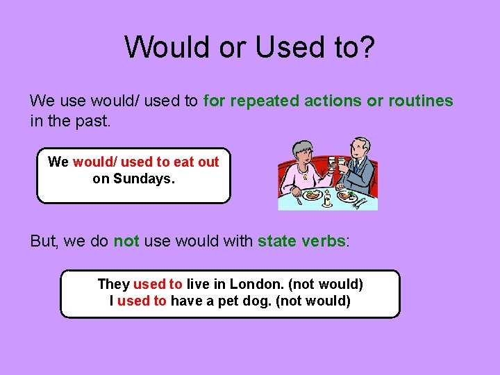 Would or Used to? We use would/ used to for repeated actions or routines